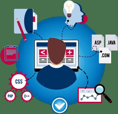 WordPress Agentur Planung und Entwicklung