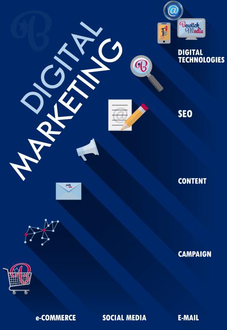 Seite Leistungen Online Marketing