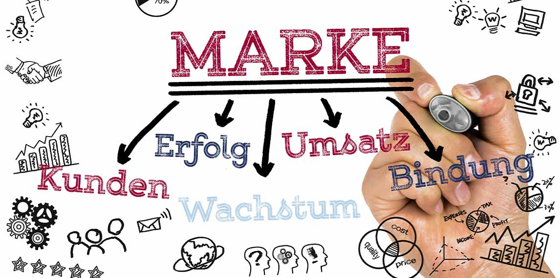 Marketing - Markenberatung Kategorie