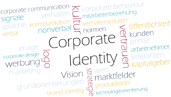 Corporate Identity Content Bild - Wortspiel Corporate Identity