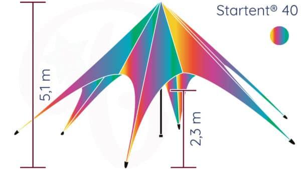 Startent® 40 Set digital Druck Hauptbild Zeichnung